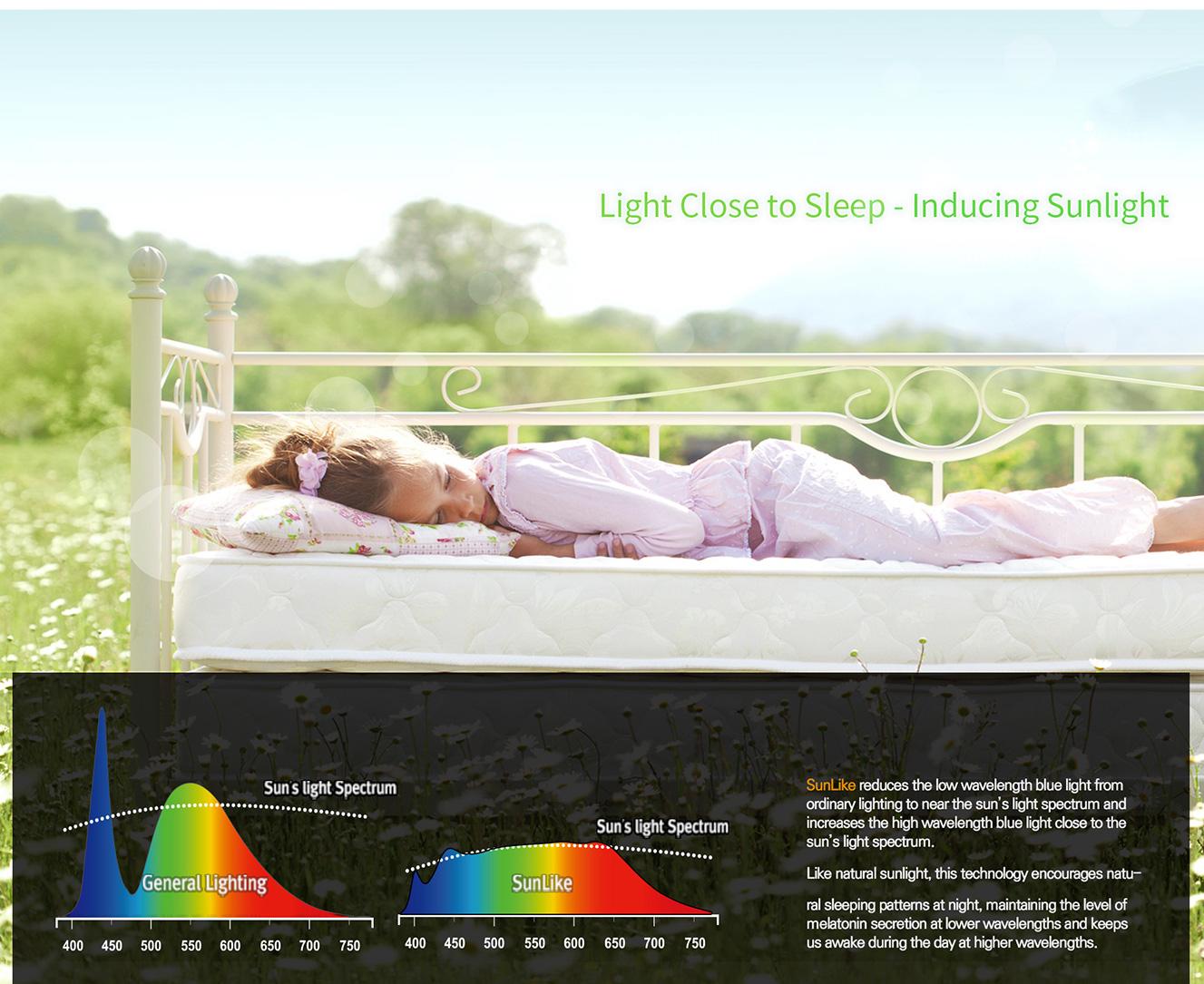 Seúl SunLike LEDs alivian el cansancio de la vista y mejoran los patrones de sueño, dos estudios de investigación sugieren