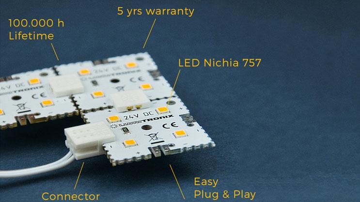 Matrix MiniMatrix es un sistema modular