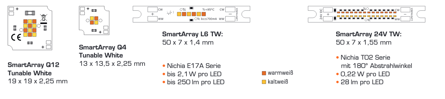 Módulo Smart Array Tunable Blanco