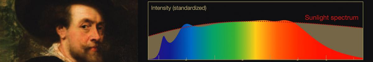 Los LEDs SunLike Natural Spectrum de Seoul Semiconductor revelan el color y la profundidad de las obras artísticas