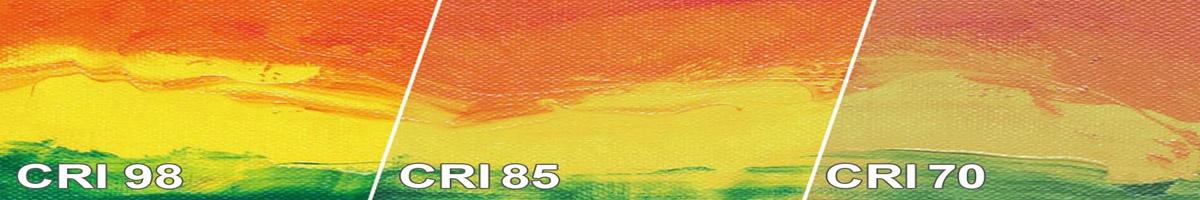 Índice de reproducción del color (CRI): Explicado