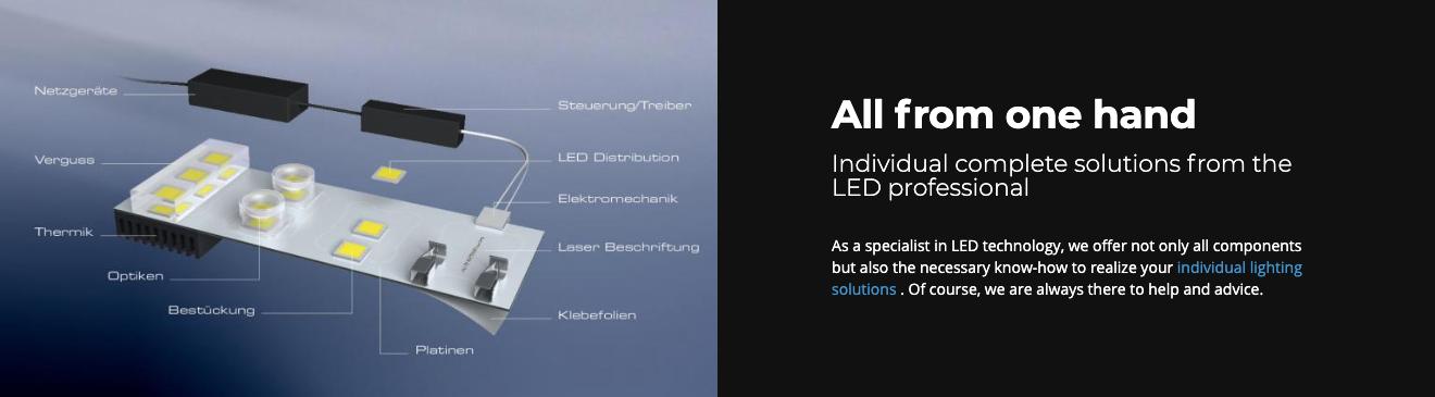 Los módulos LED a medida de Lumistrips