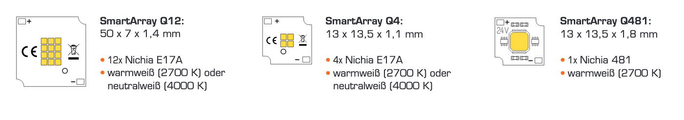 Module Smart Array Q