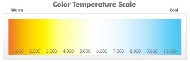 Lumistrips Es Temperatura De Color Del Led Explicado